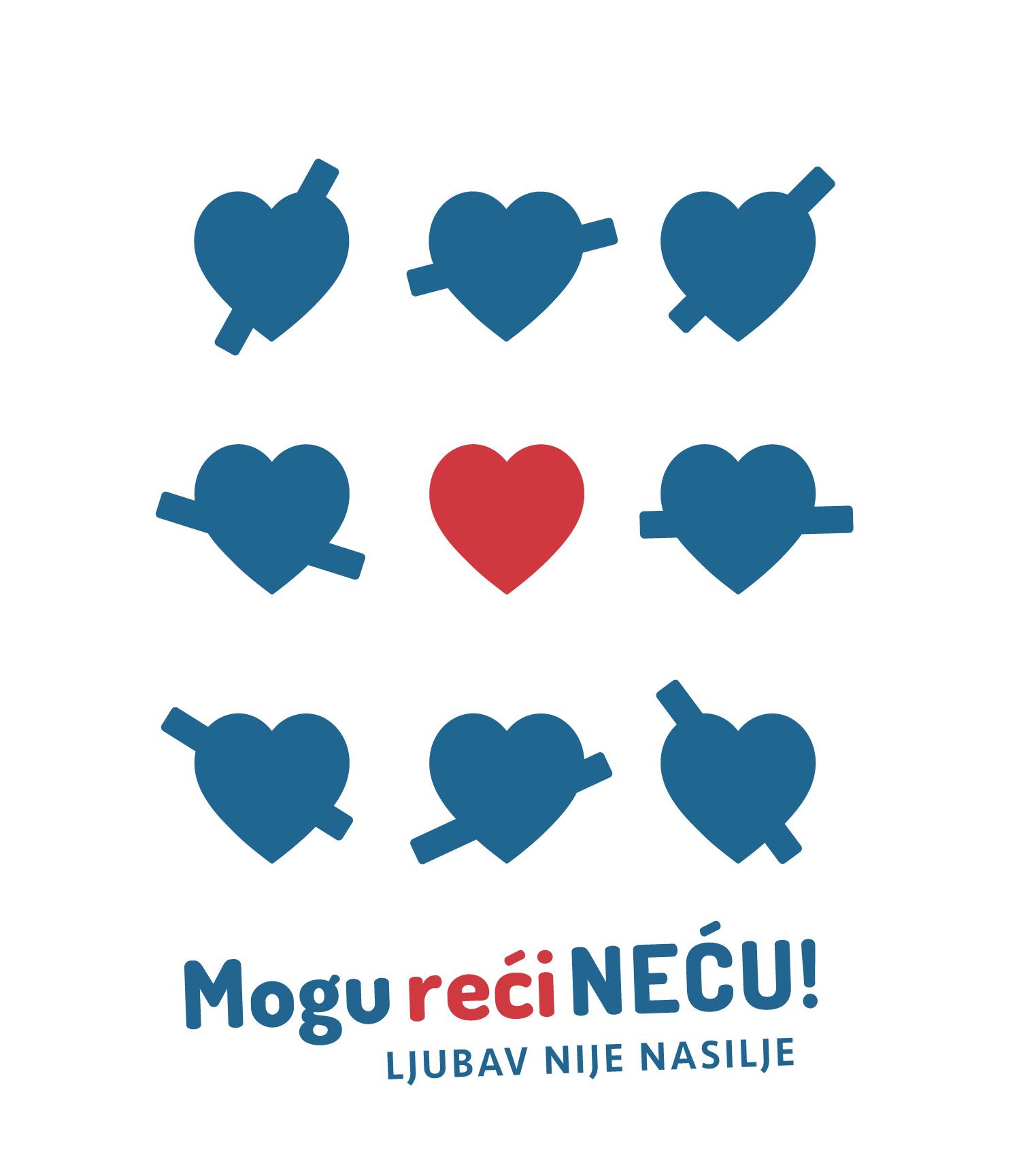 Osviještenost učenica i učenika u Hrvatskoj o problemu elektroničkog seksualnog i rodno-uvjetovanog nasilja u partnerskim vezama mladih